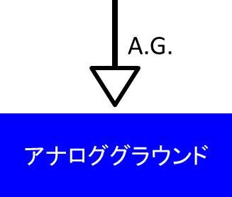 アナロググラウンド(AGND)