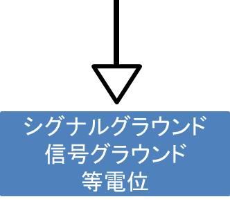 シグナルグラウンド(SG)