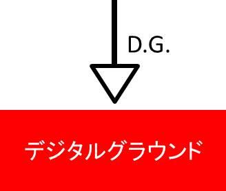 デジタルグラウンド(DGND)