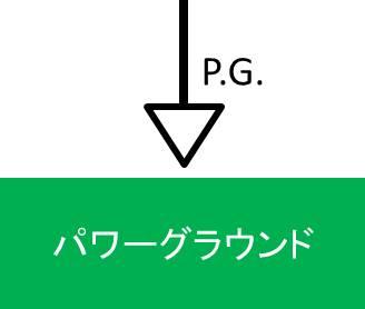 パワーグラウンド(PGND)