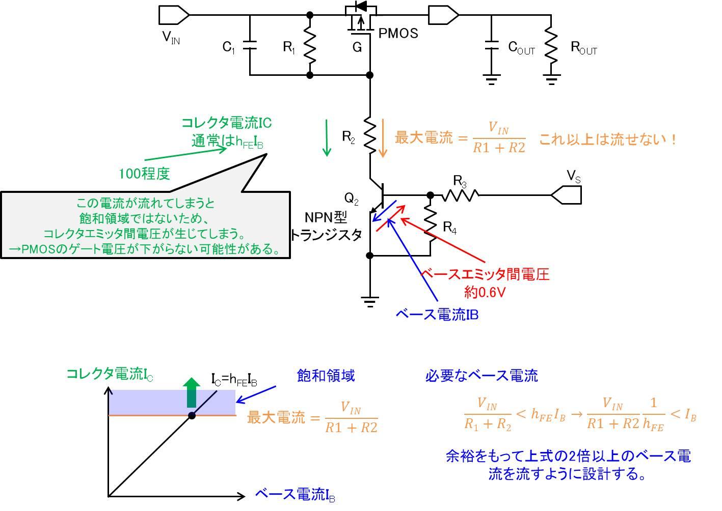 ロードスイッチの動作原理