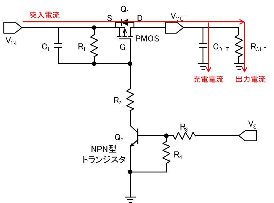 ロードスイッチの突入電流