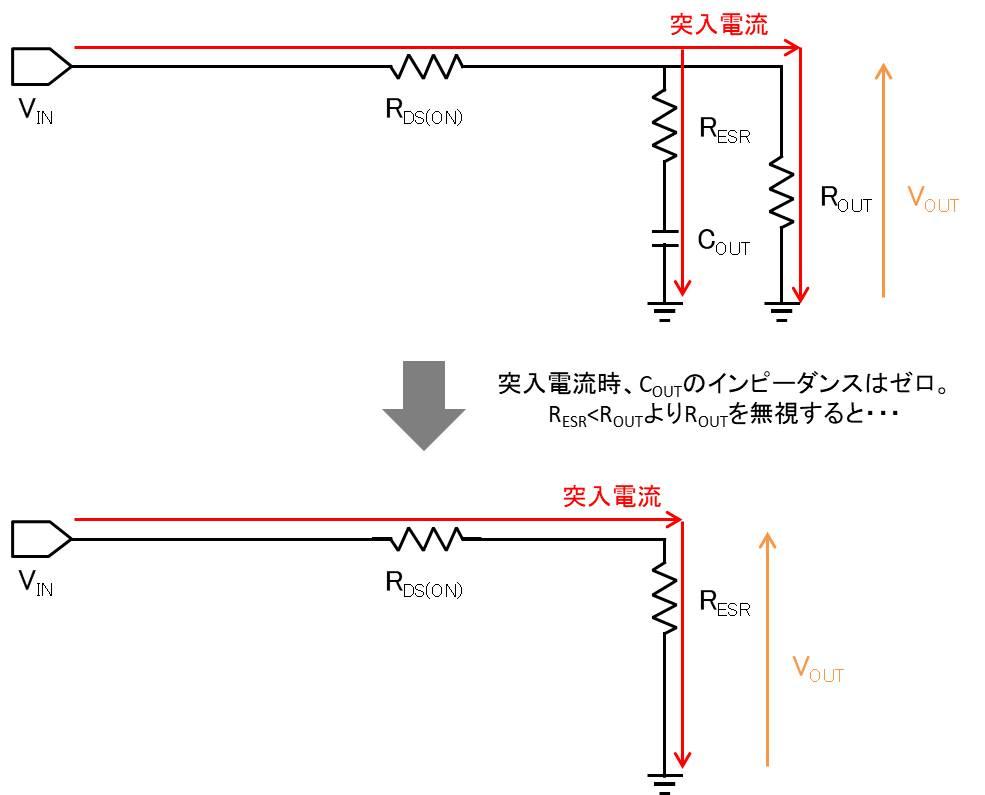 突入電流の計算方法