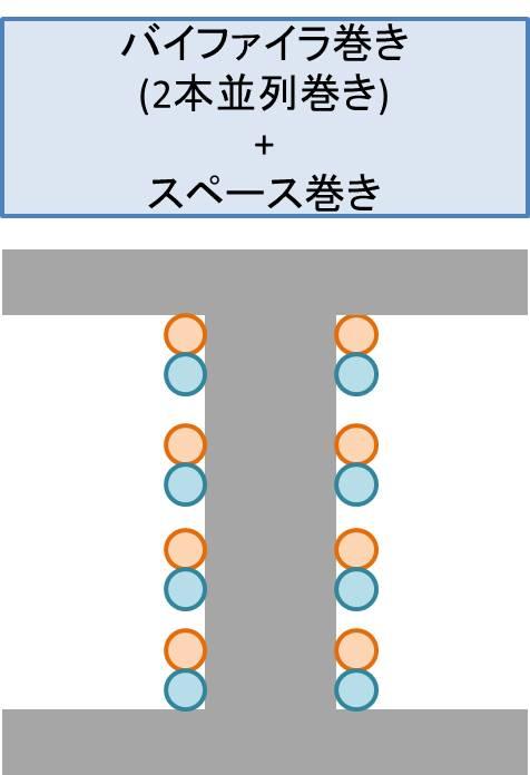 合体例(バイファイラ巻き+スペース巻き)