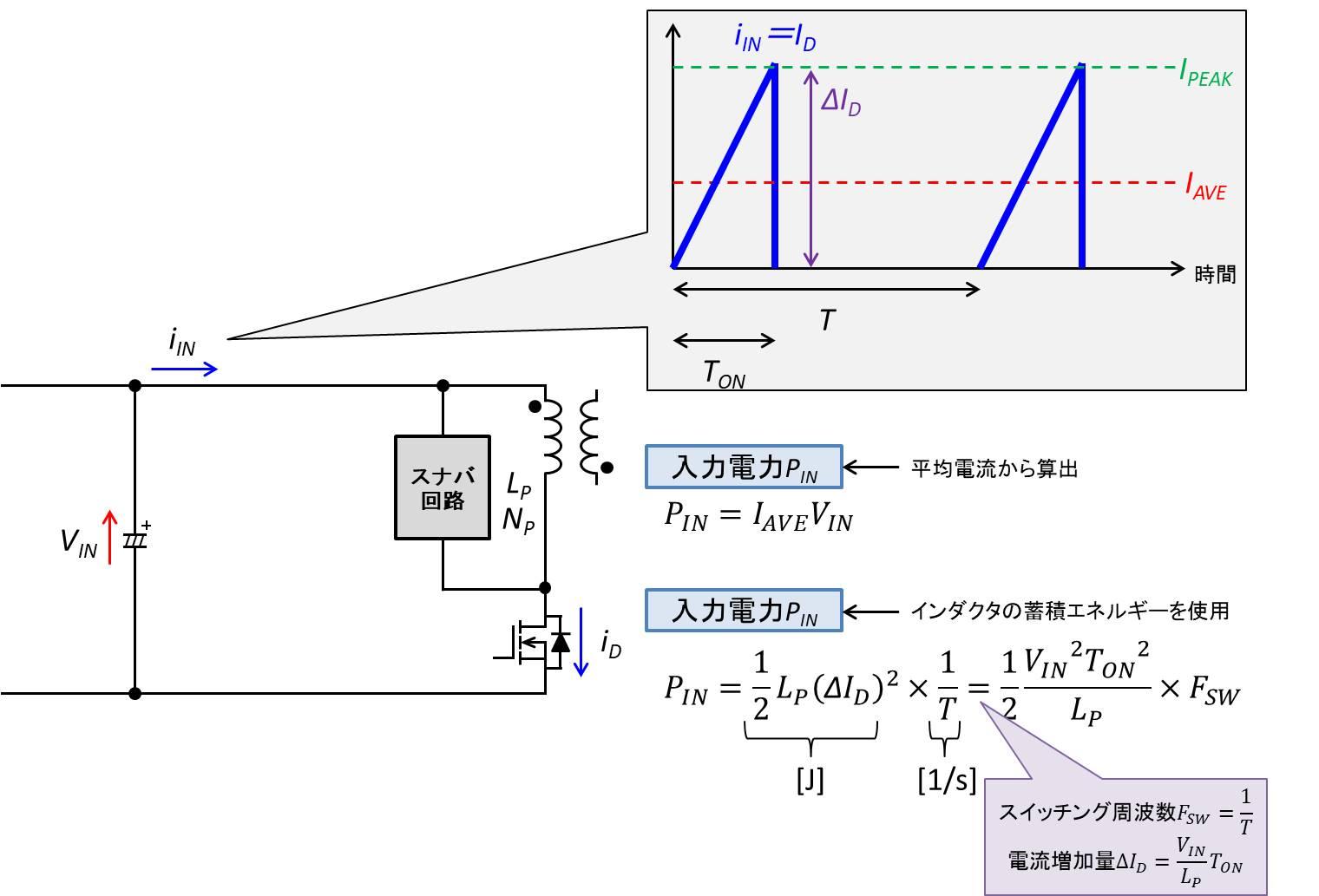 電流不連続モードの入力電力