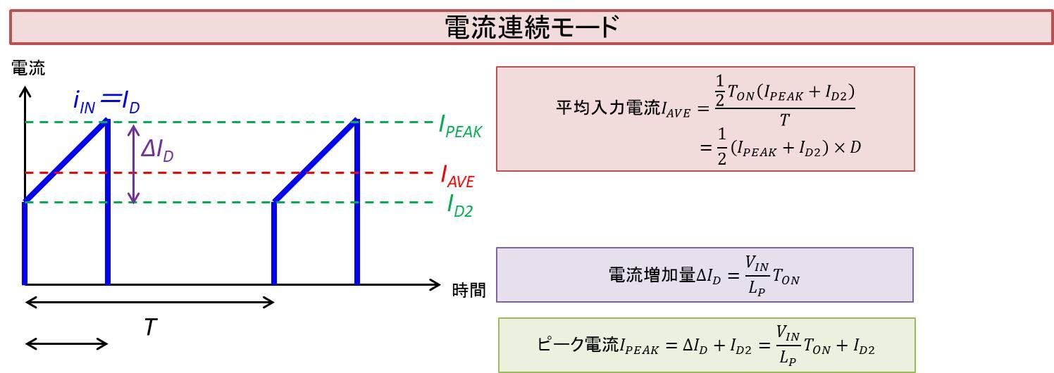 電流連続モードにおける電流の導出