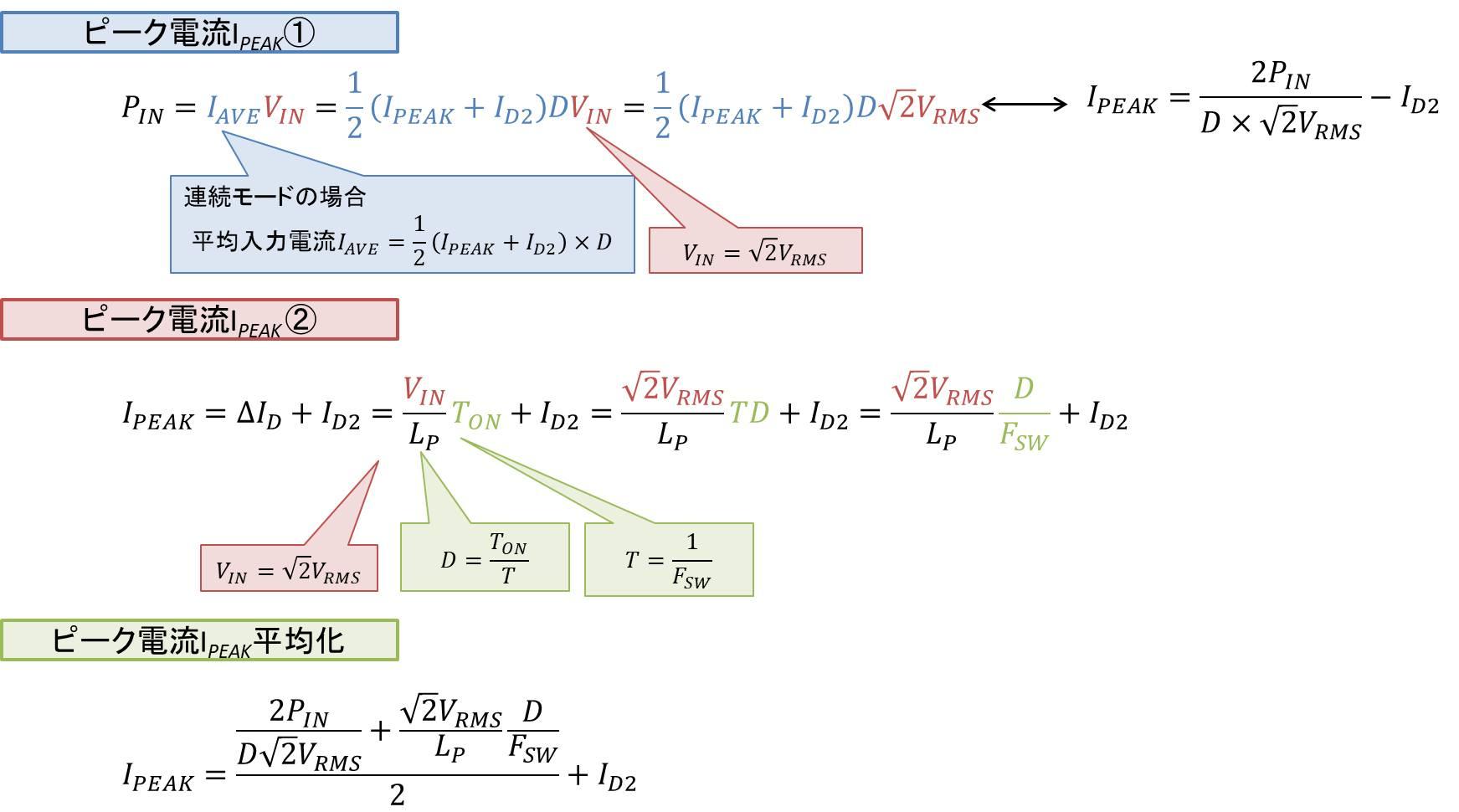 電流連続モードのピーク電流