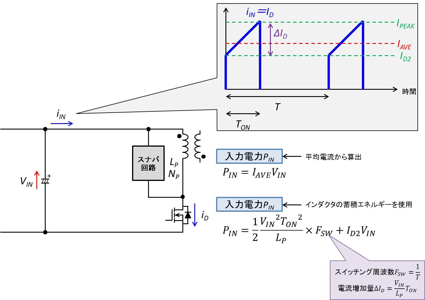 電流連続モードの入力電力