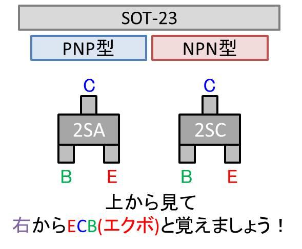 SOT-23の場合