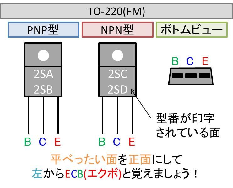 TO-220(FM)の場合