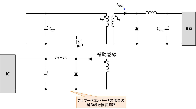 フォワードコンバータの場合の補助回路