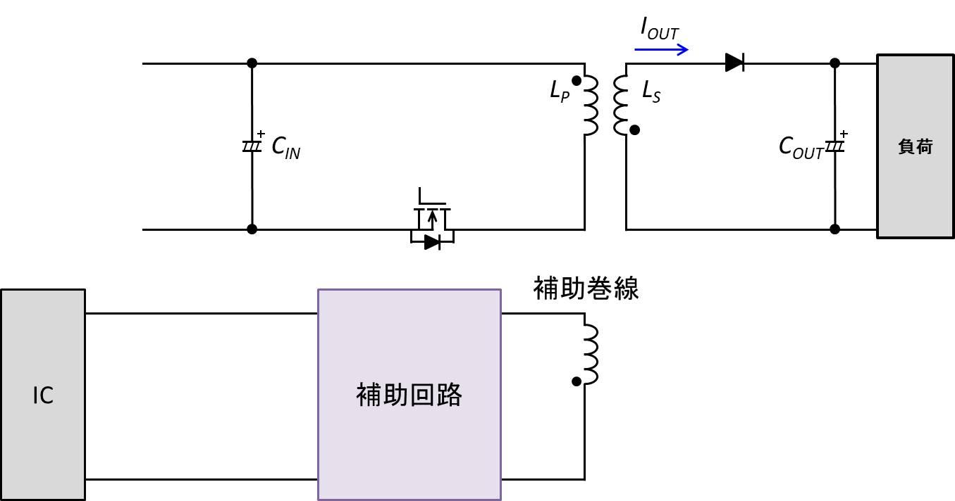 補助巻線からVcc端子へ電圧を供給する方法
