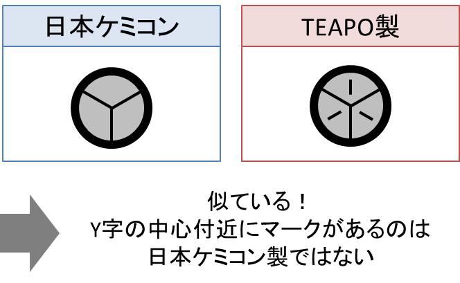 日本ケミコンの防爆弁