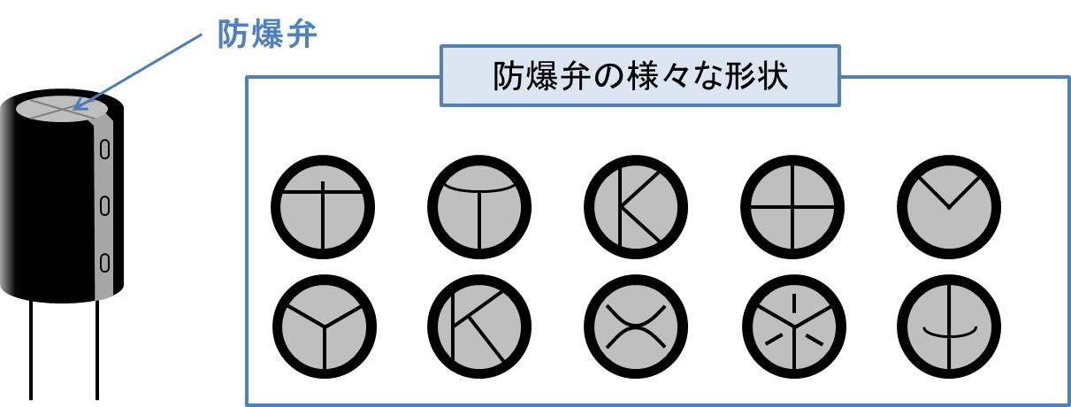 防爆弁の種類1