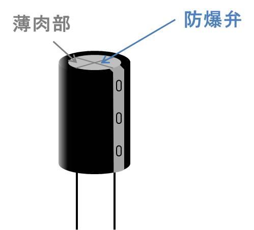 電界コンデンサの防爆弁とは
