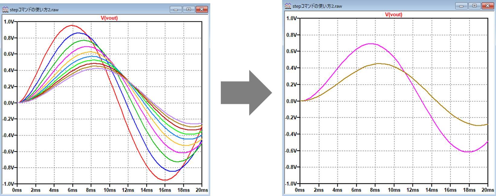 LTspiceで特定の波形のみを表示する