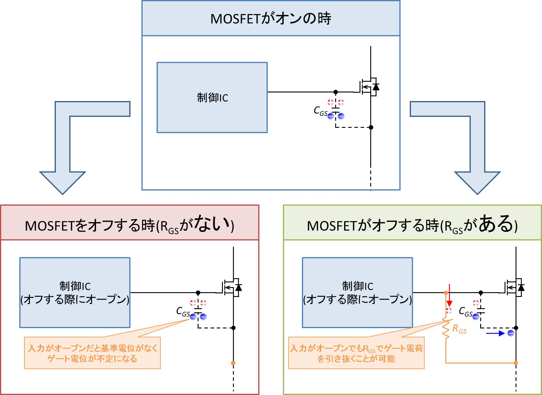 MOSFETにゲートソース間抵抗を接続する理由1