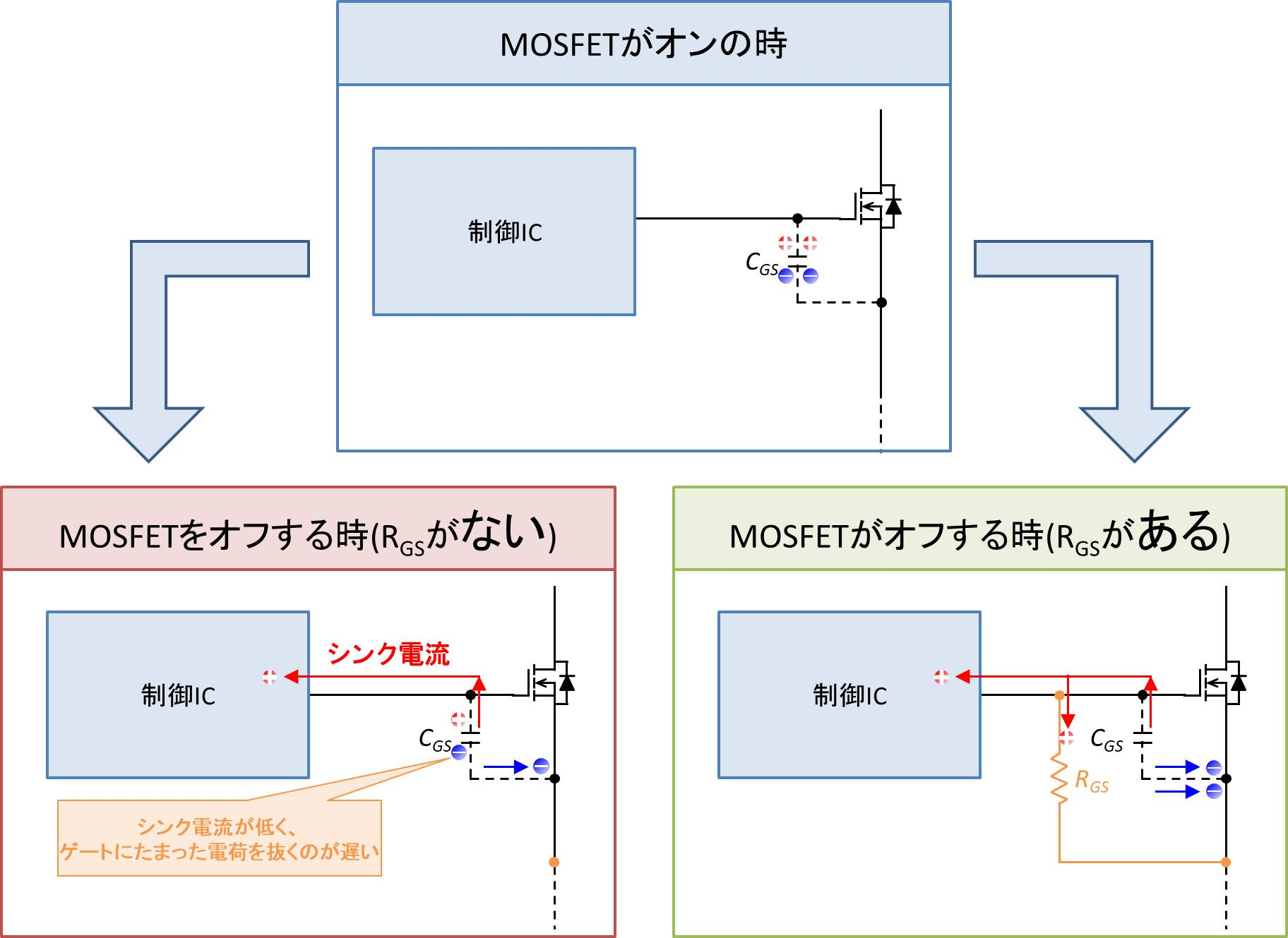 MOSFETにゲートソース間抵抗を接続する理由3