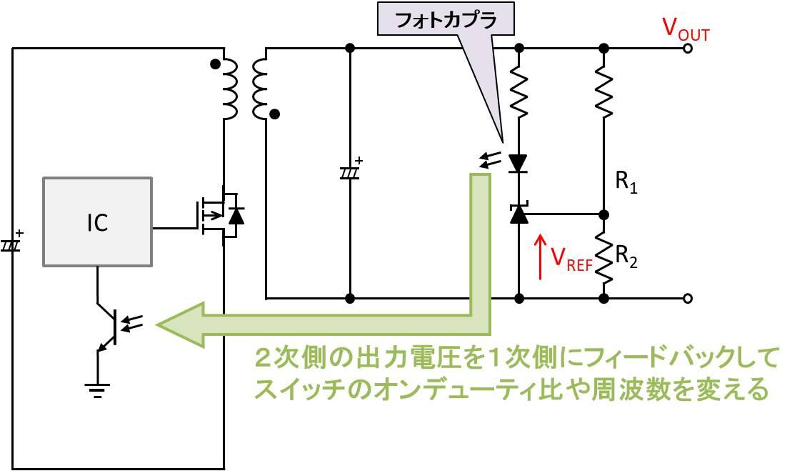 スイッチング電源の2次側に使用した場合