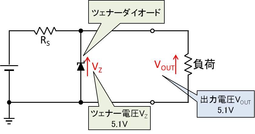 ツェナーダイオードを用いたシャントレギュレータの回路形態