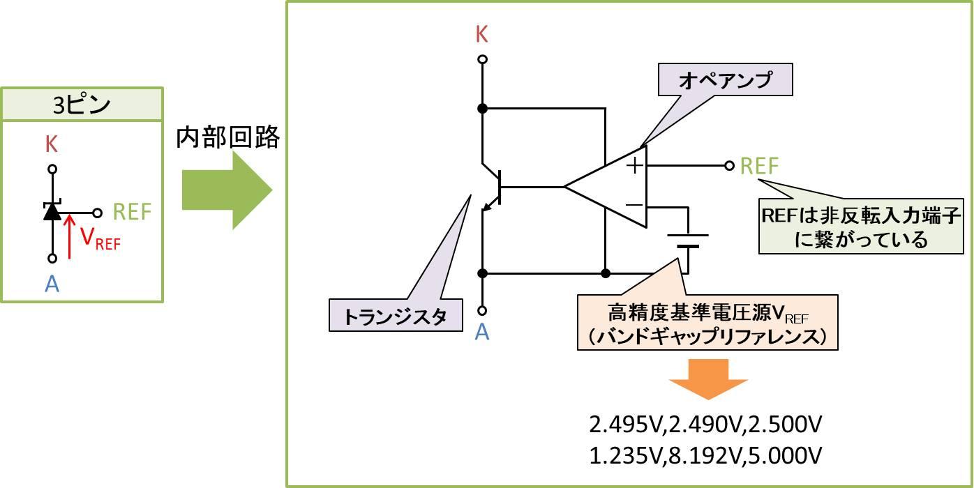 基準電圧ICの内部回路