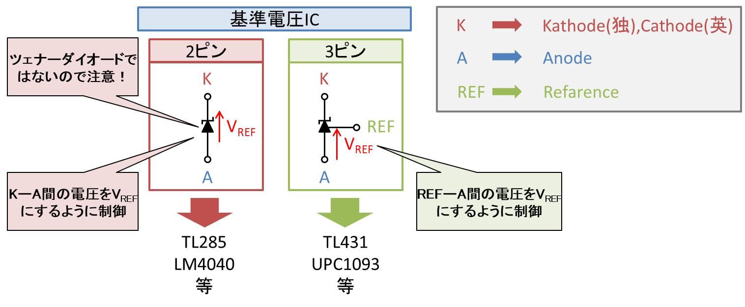 基準電圧ICの回路記号