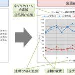 見やすい折れ線グラフの作成方法