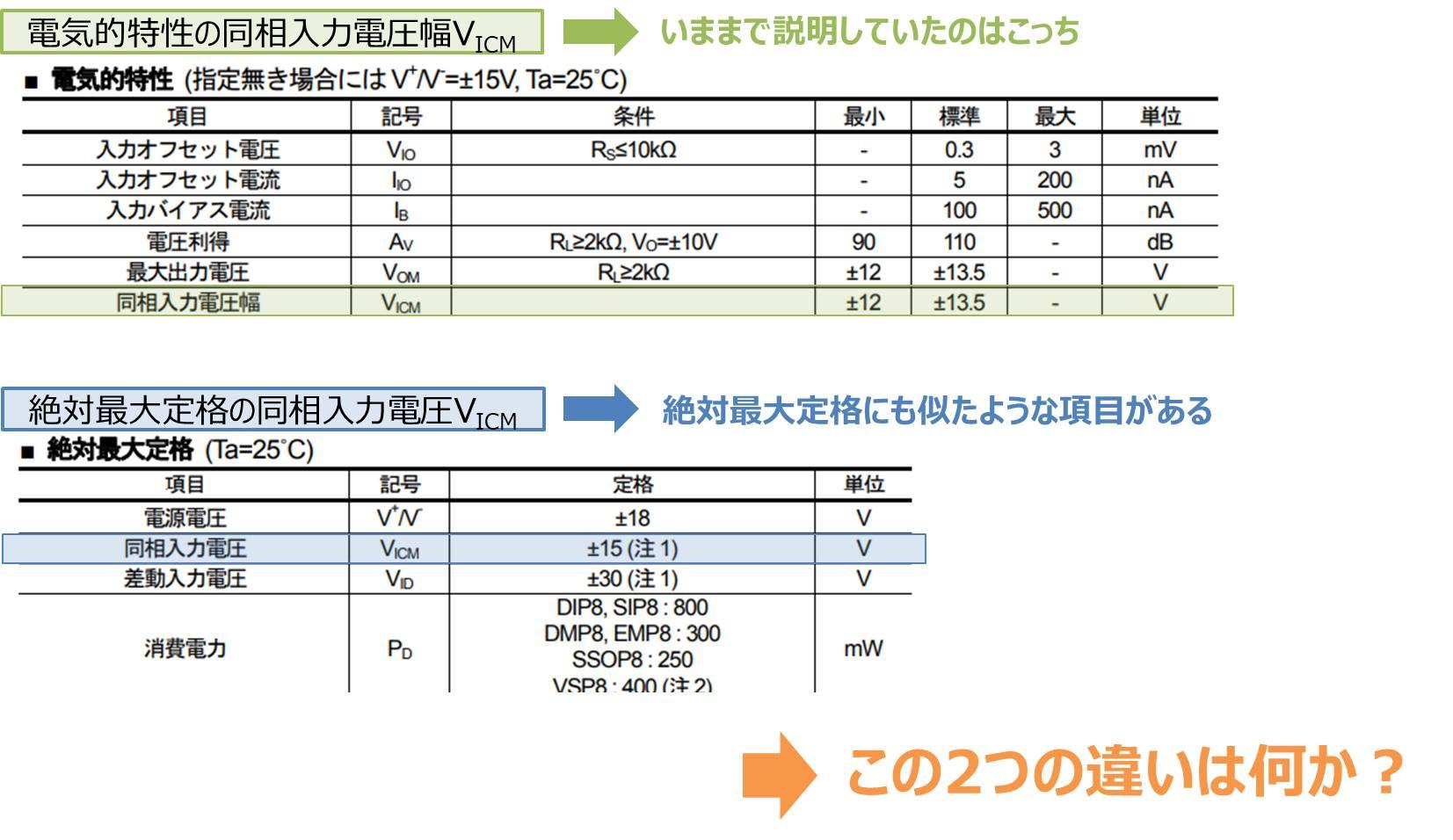 電気的特性の『同相入力電圧範囲』と絶対最大定格の『同相入力電圧』の違いとは
