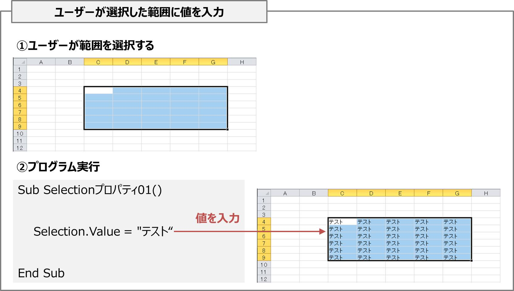 【VBA】【Selectionプロパティ】ユーザーが選択した範囲に値を入力