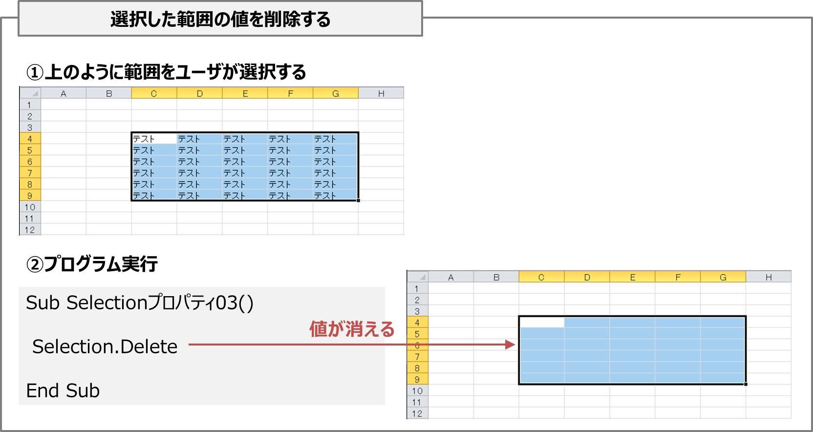【VBA】【Selectionプロパティ】選択した範囲の値を削除する