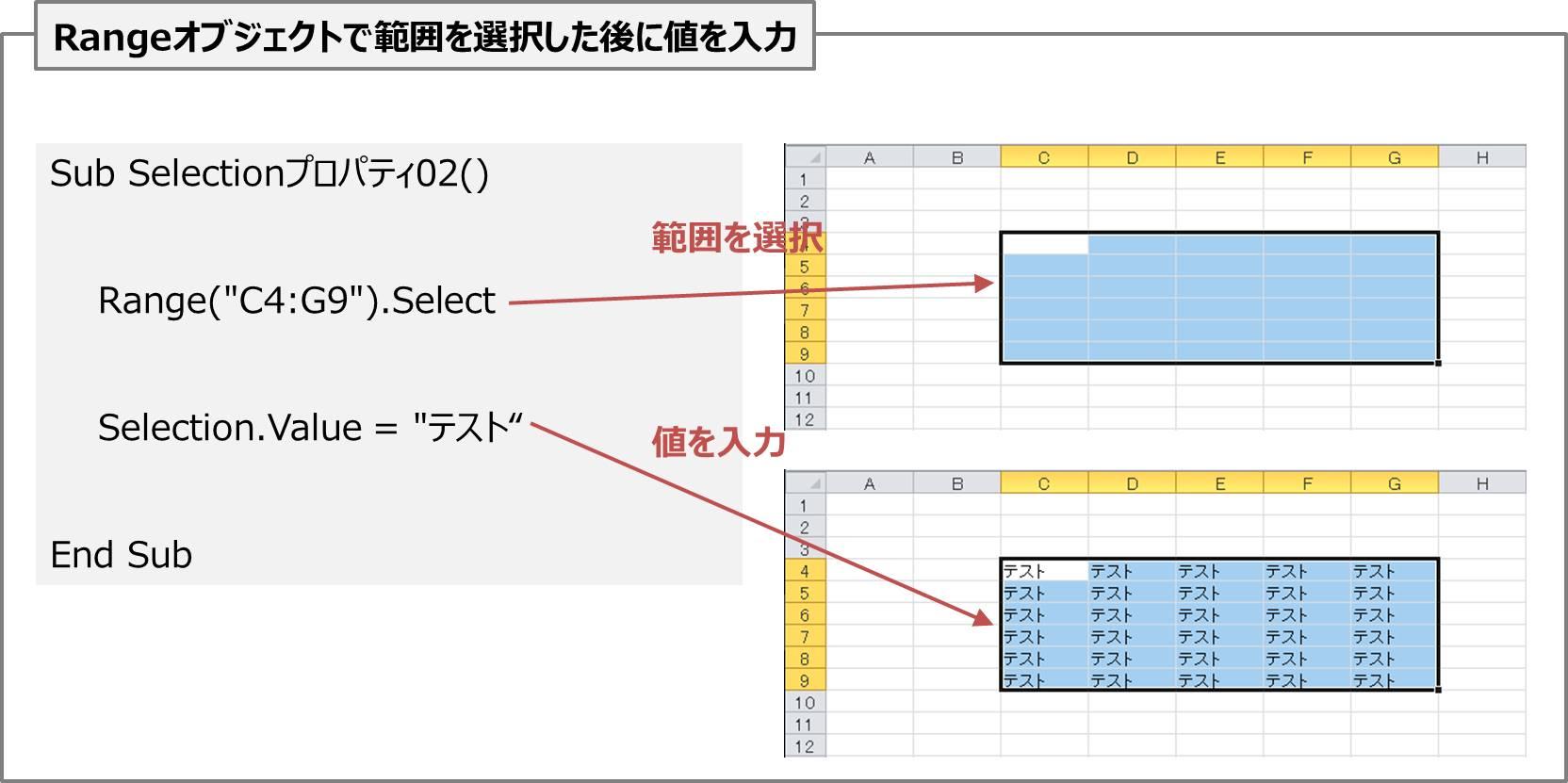 【VBA】【Selectionプロパティ】Rangeオブジェクトで範囲を選択した後に値を入力