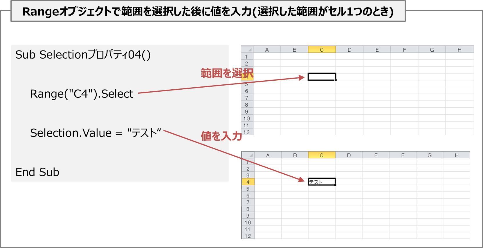 【VBA】【Selectionプロパティ】Rangeオブジェクトで範囲を選択した後に値を入力2