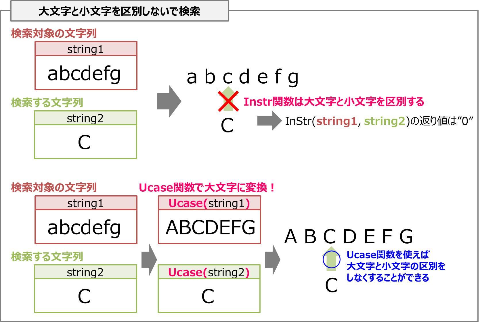 【VBA】大文字と小文字を区別しないで検索する場合