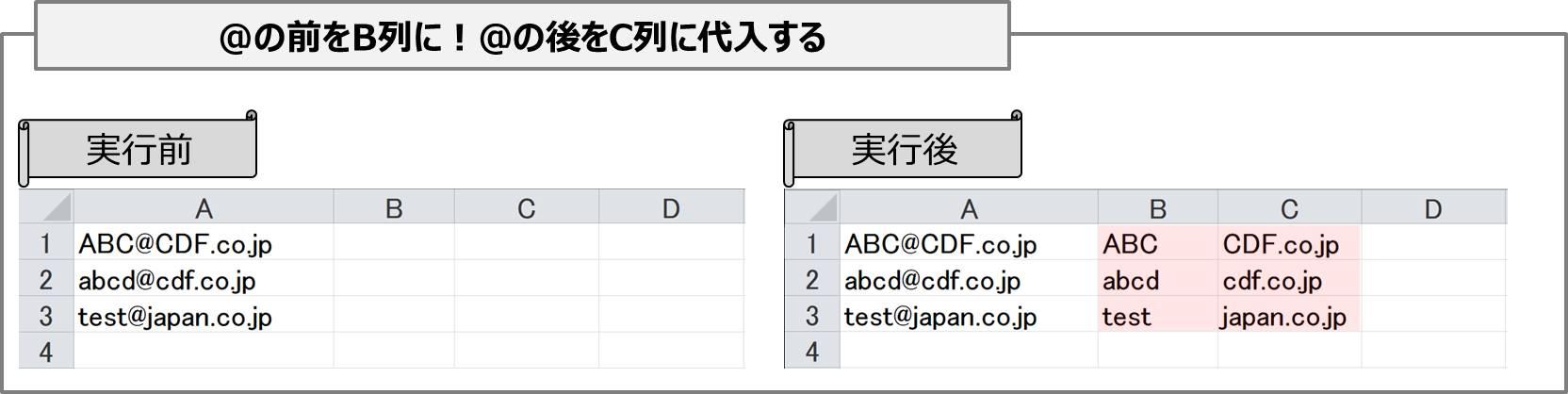 【VBA】 A列にあるメールアドレスの@の前(アカウント)をB列に、@の後(ドメイン)をC列に代入するプログラム
