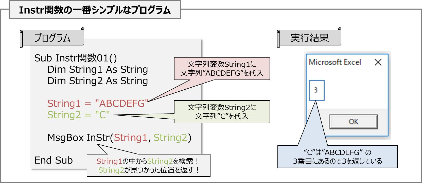 【VBA】InStr関数の一番シンプルなプログラム