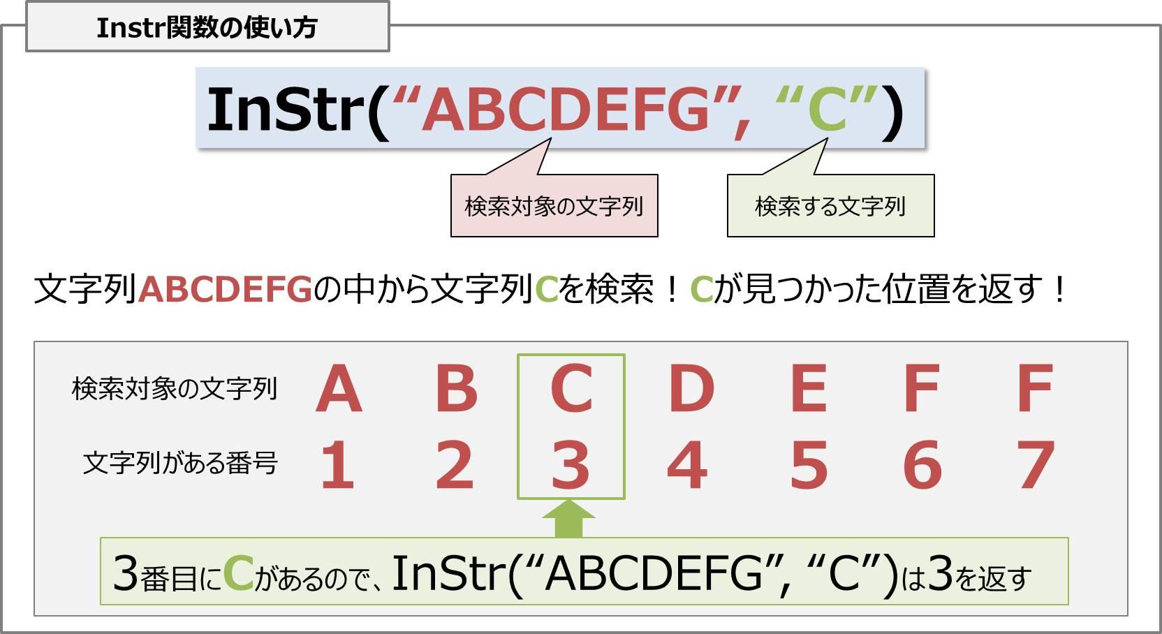 【VBA】InStr関数の使い方