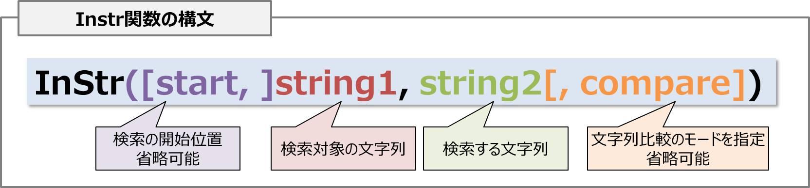 【VBA】InStr関数の構文