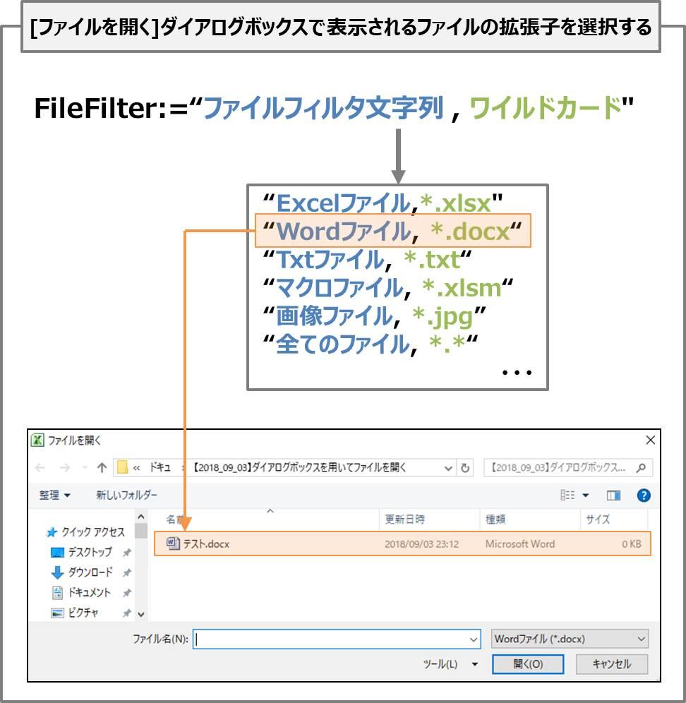 [ファイルを開く]ダイアログボックスで表示されるファイルの拡張子を選択する