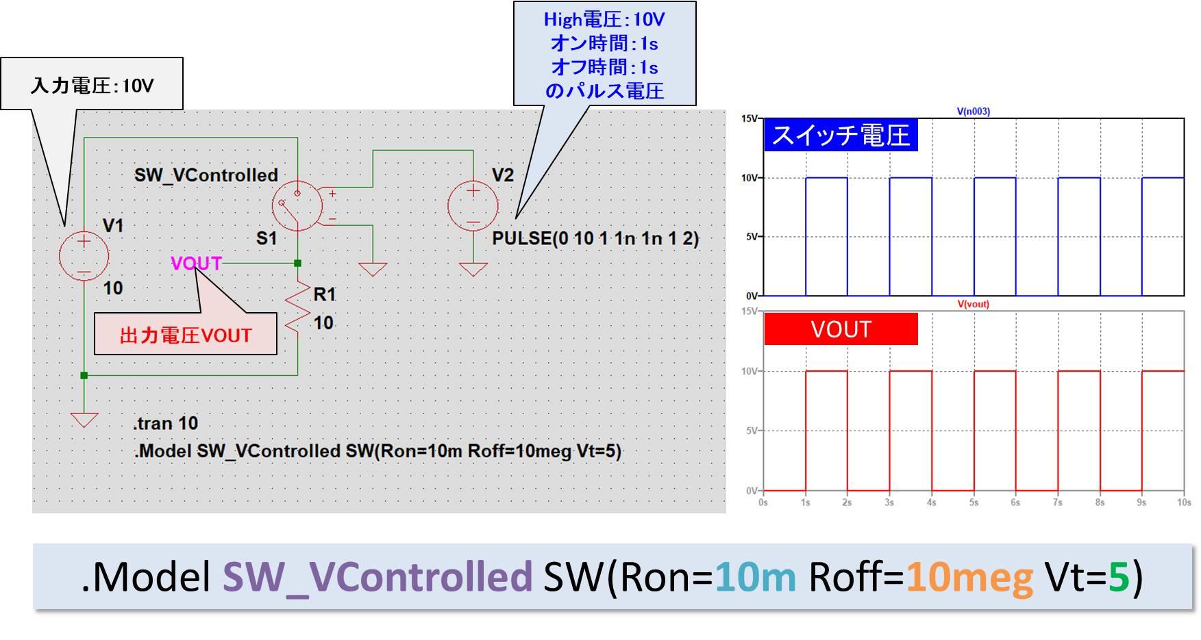 電圧制御スイッチにパルス電圧を印可する