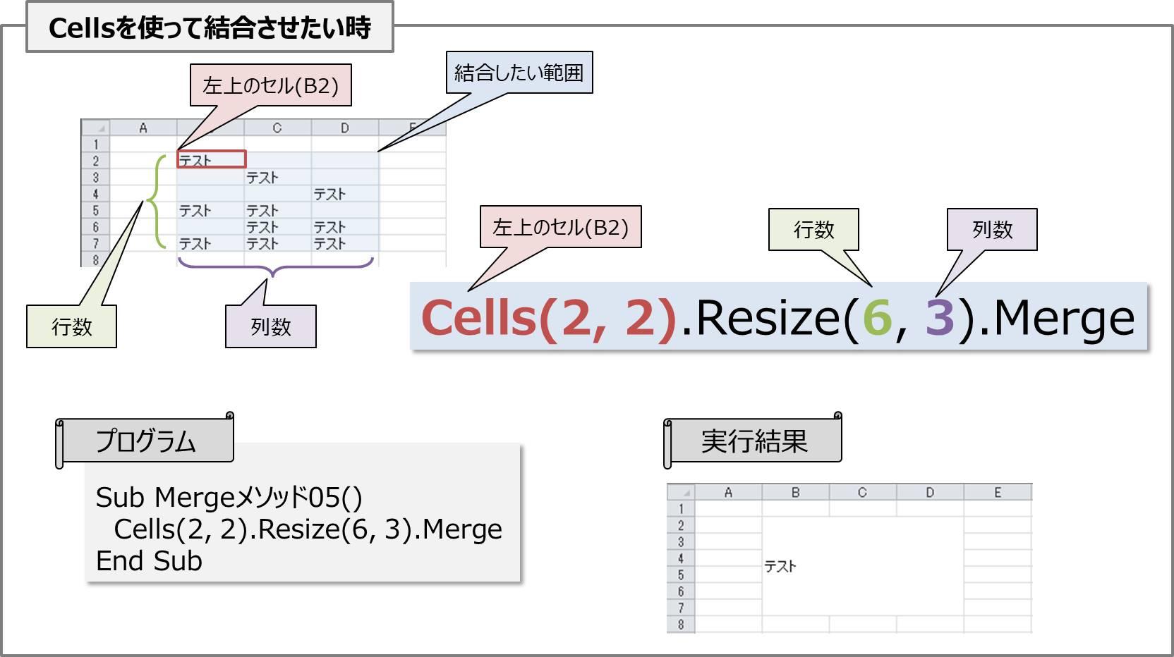 Cellsを用いてセルを結合する方法