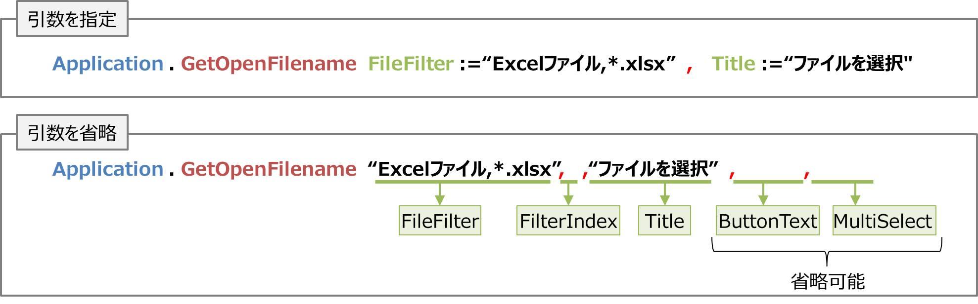 GetOpenFilenameメソッドの構文の使い方1