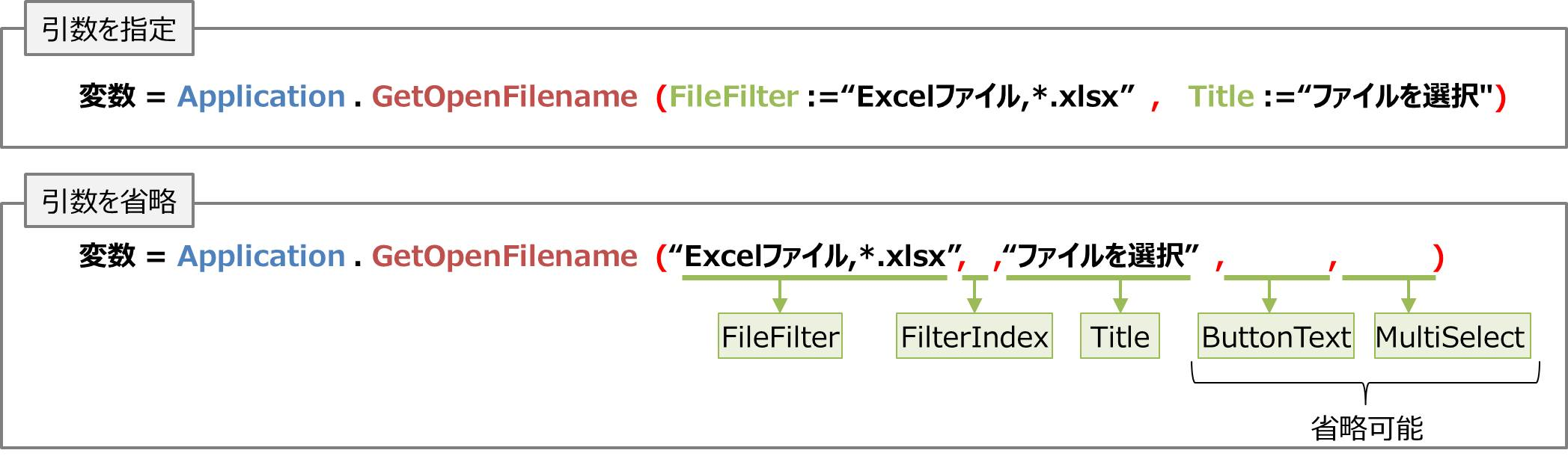 etOpenFilenameメソッドの構文の使い方2