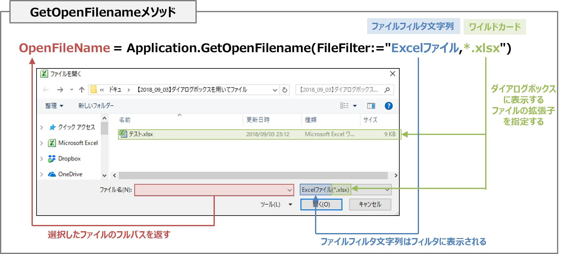 GetOpenFilenameメソッド