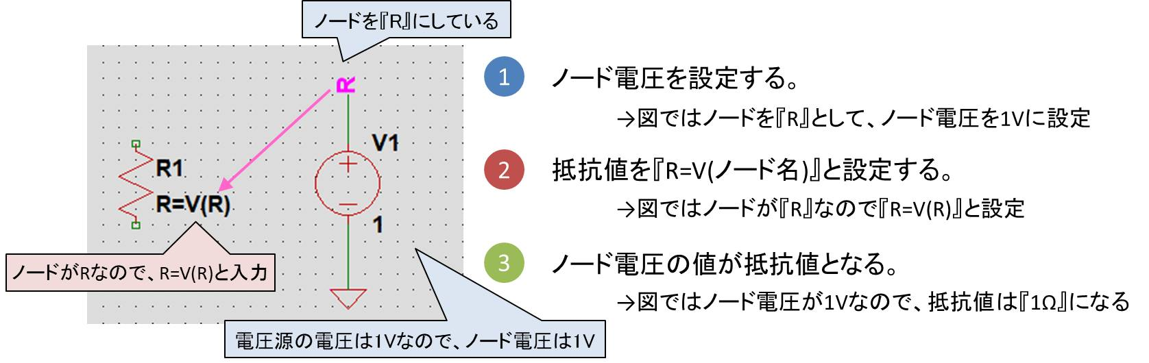 ノードの電圧を抵抗値のパラメータに設定して可変抵抗を作る方法01