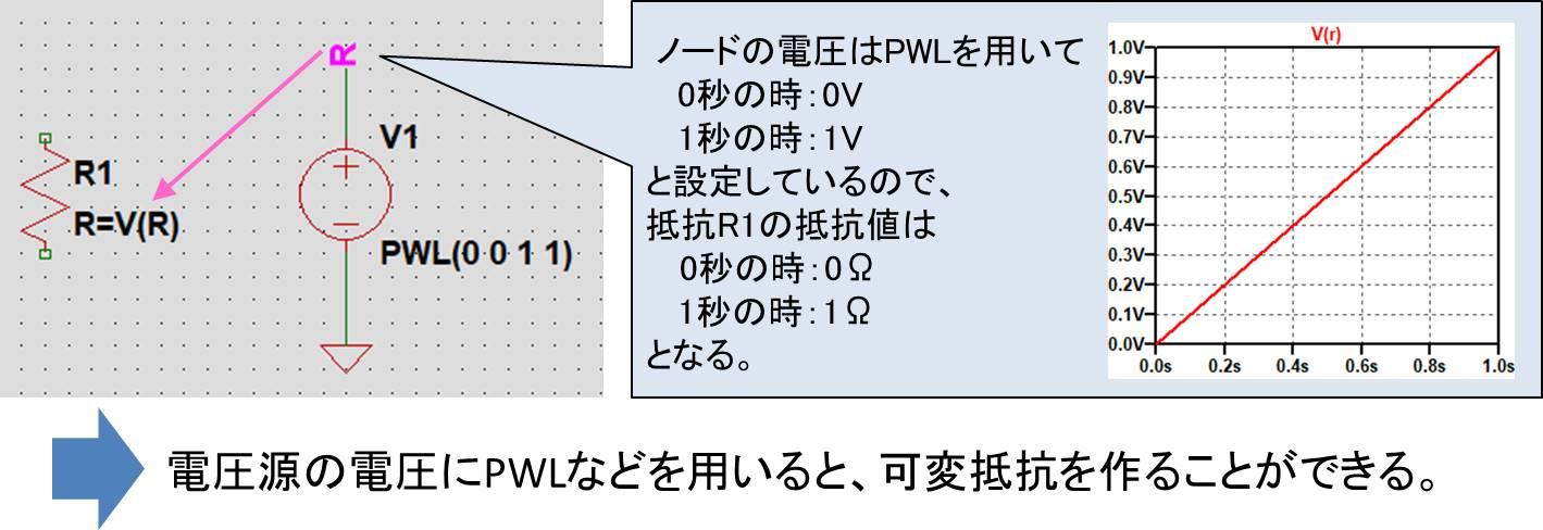 ノードの電圧を抵抗値のパラメータに設定して可変抵抗を作る方法02