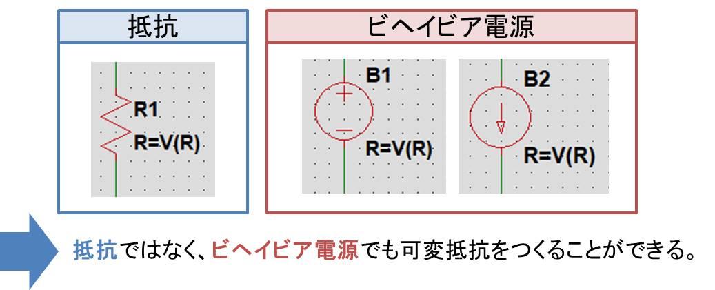 ビヘイビア電源(bv,bi)を使用して可変抵抗を作る方法
