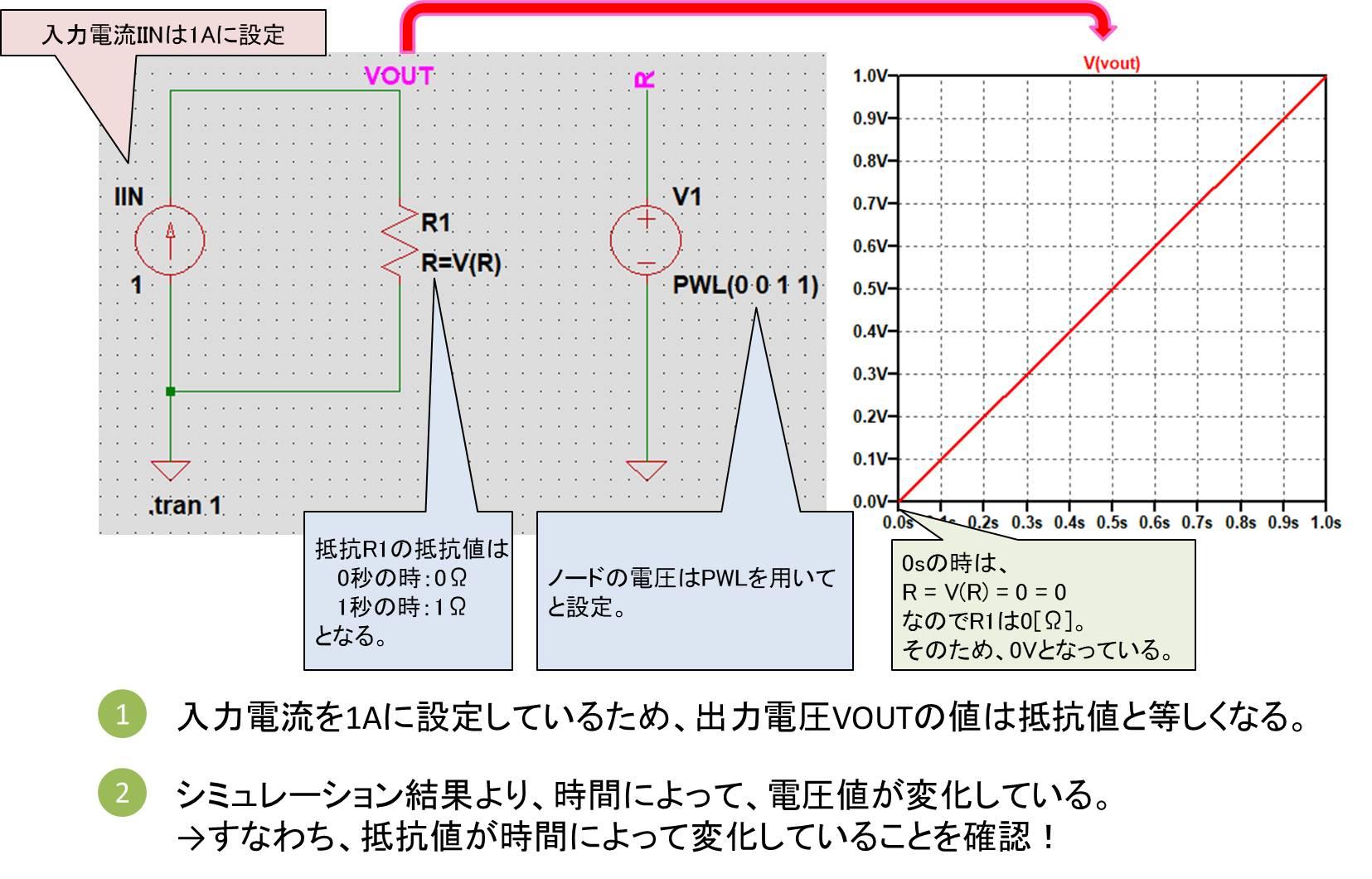可変抵抗シミュレーション例1