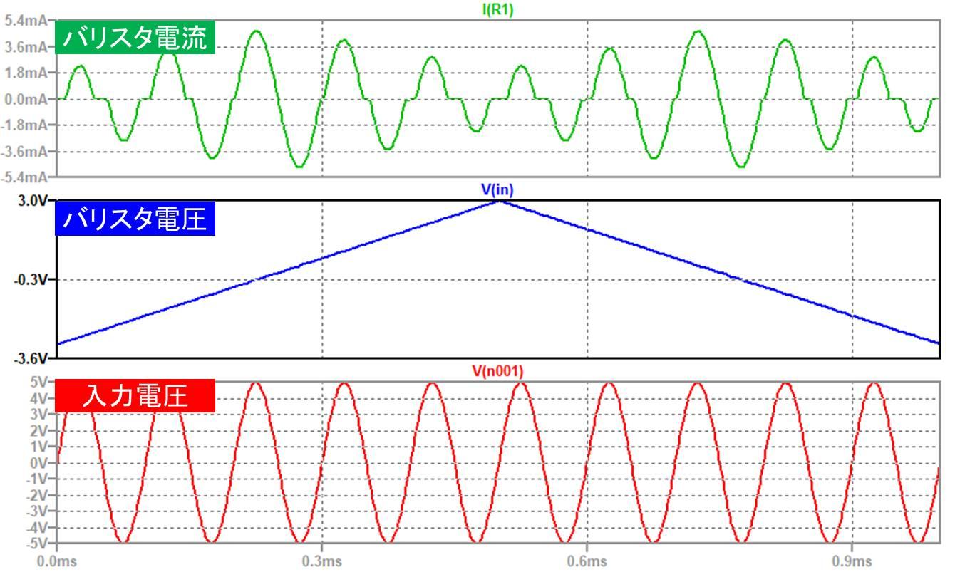 【LTspice】バリスタのサンプル回路図のシミュレーション01