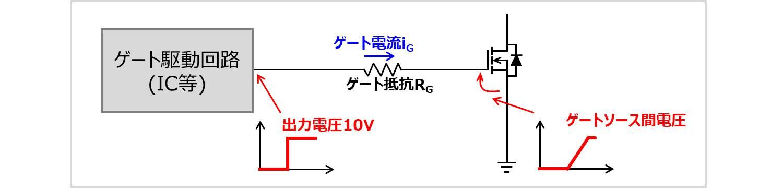 ゲート入力電荷量からゲート抵抗を設計する