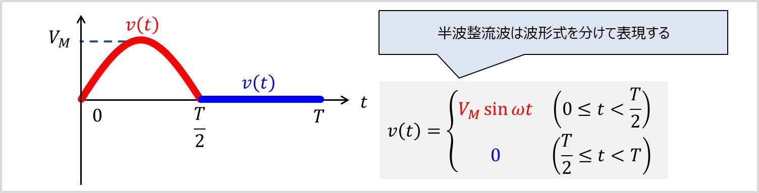 半波整流波の波形式